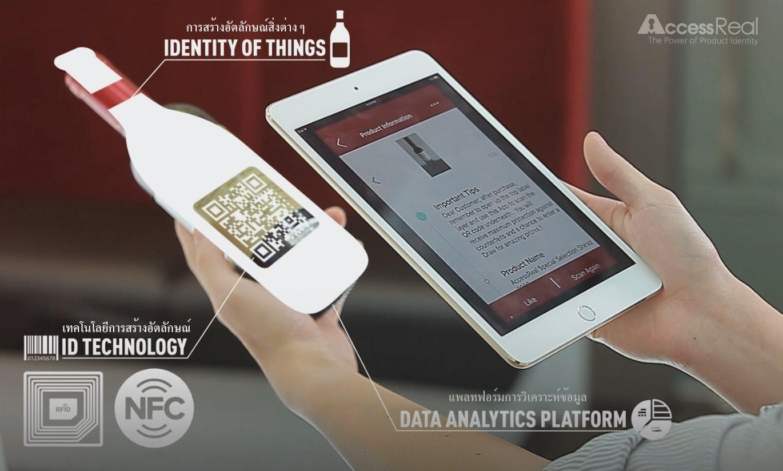 accessreal data analytics product authentication platform